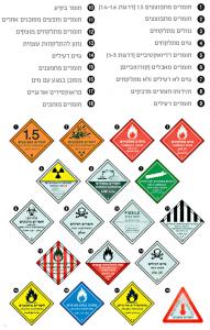 הובלת חומרים מסוכנים באישור